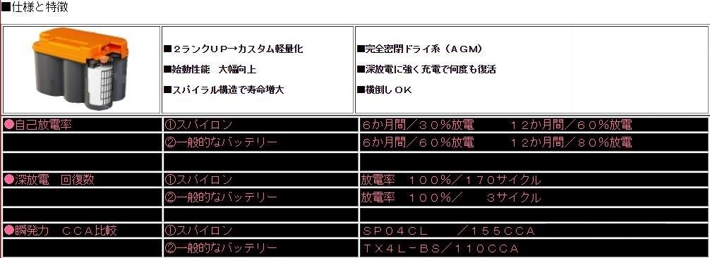 http://motovillage.jp/SPIRON.JPG